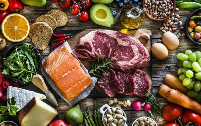 The Importance of Food Elements